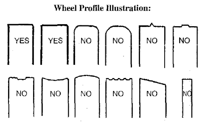 pinewood derby wheel profile